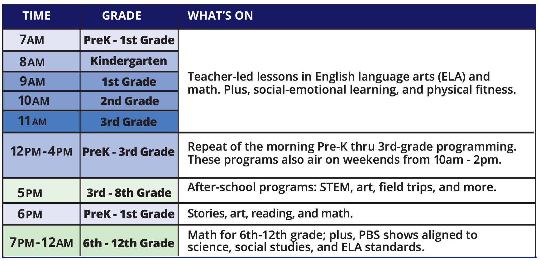 Schedule example for Michigan Learning Channel
